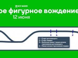 Соревнования по скоростному фигурному вождению (отделение ПКР в г.Стерлитамак)